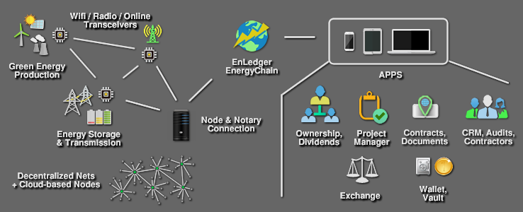 EnergyChain MasterGraphic.png